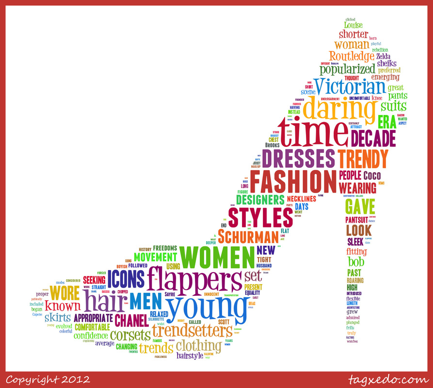 Word Cloud Fashion And Style Of The Roaring Twenties